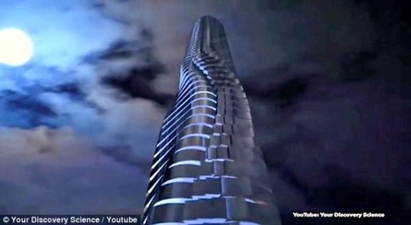 世界首个旋转摩天大楼